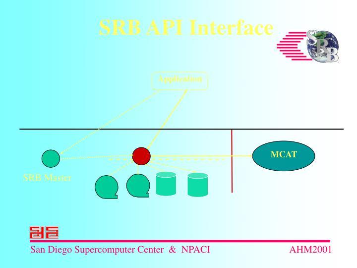 SRB API Interface