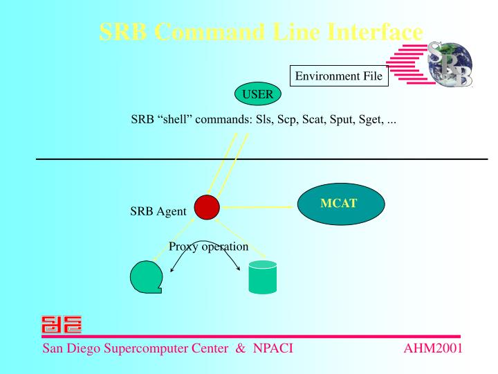 SRB Command Line Interface