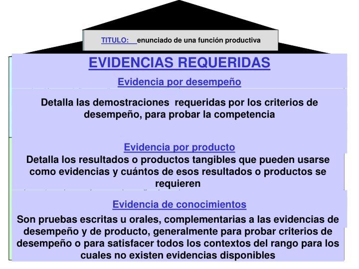 EVIDENCIAS REQUERIDAS