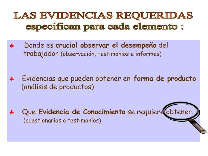 LAS EVIDENCIAS REQUERIDAS