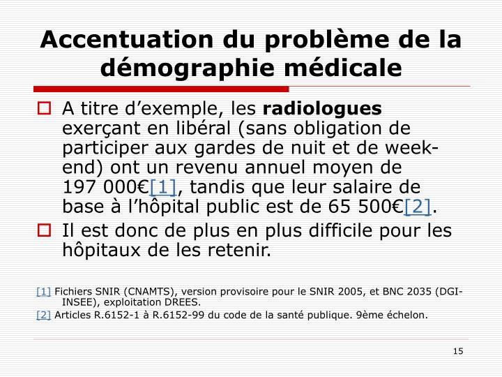 Accentuation du problème de la démographie médicale