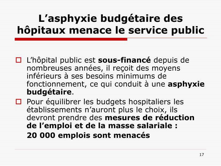 L'asphyxie budgétaire des hôpitaux menace le service public