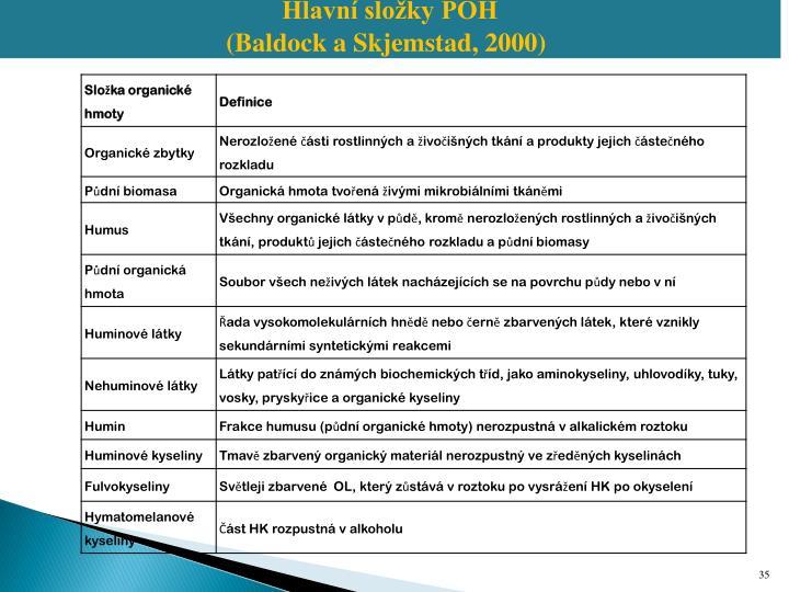 Hlavní složky POH