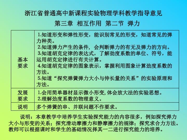 浙江省普通高中新课程实验物理学科教学指导意见