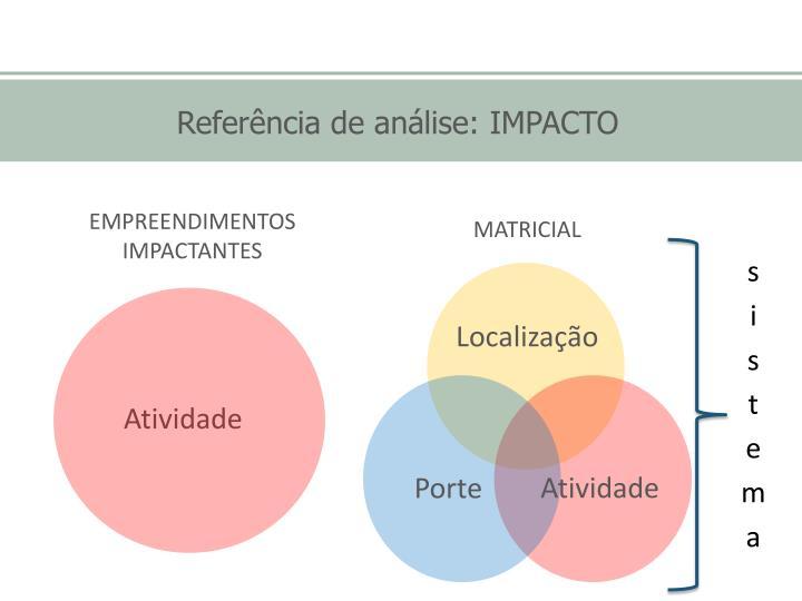 Referência de análise: IMPACTO