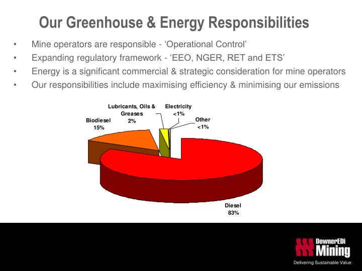 Our Greenhouse & Energy Responsibilities