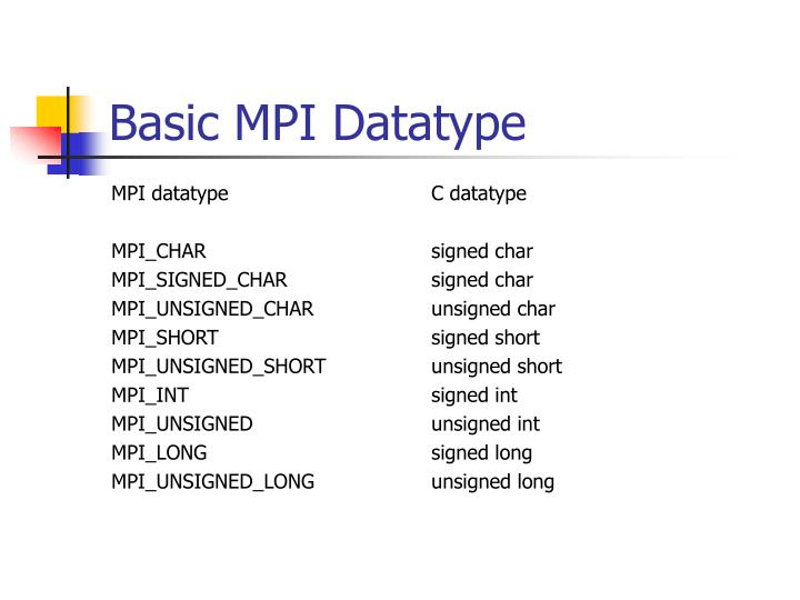 Basic MPI Datatype