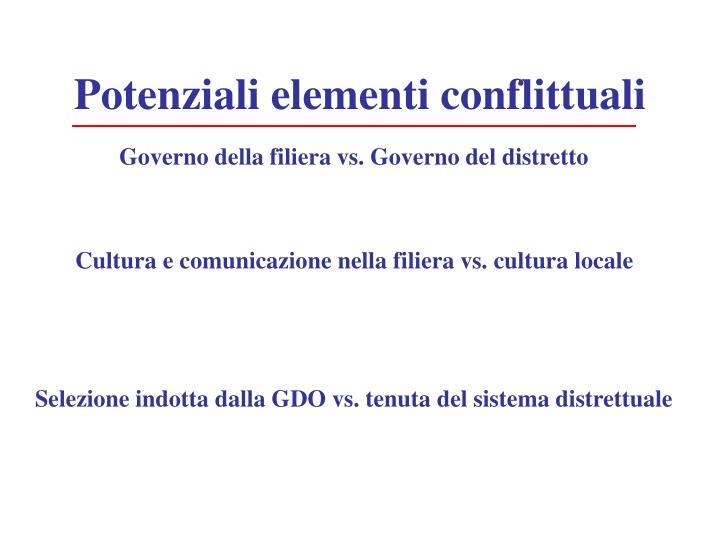 Potenziali elementi conflittuali
