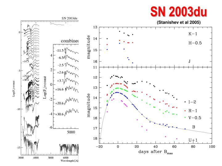 SN 2003du