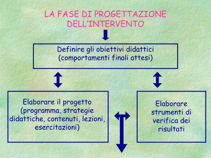 LA FASE DI PROGETTAZIONE DELL'INTERVENTO