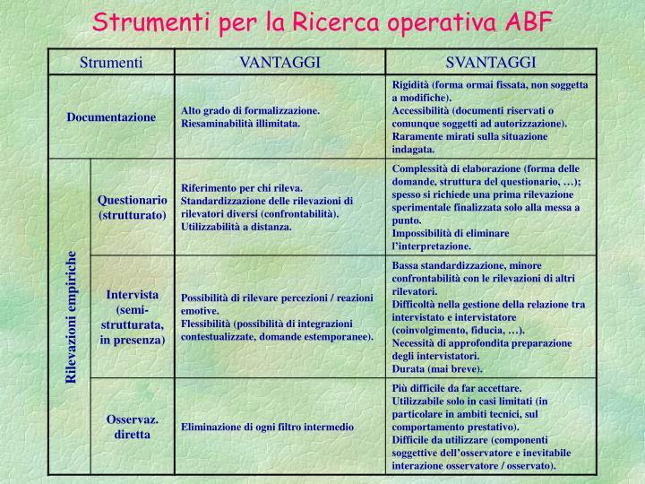 Strumenti per la Ricerca operativa ABF