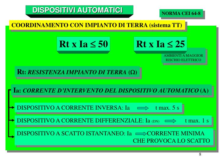 DISPOSITIVI AUTOMATICI
