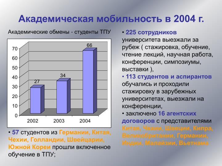 Академическая мобильность в 2004 г.