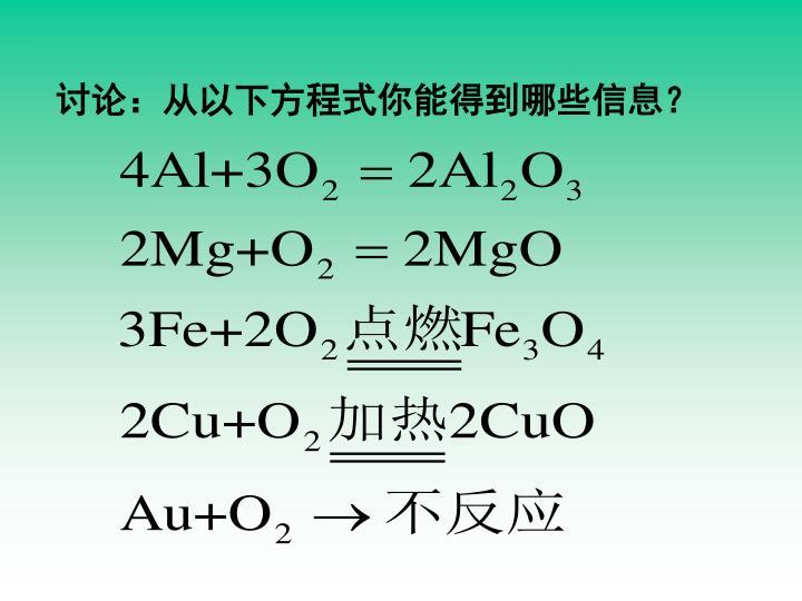 讨论:从以下方程式你能得到哪些信息?