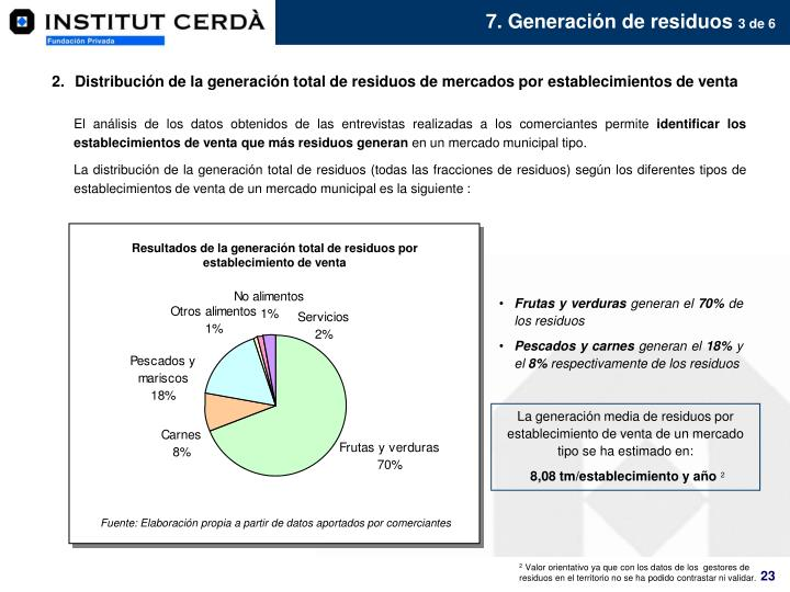 Resultados de la generación total de residuos por establecimiento de venta