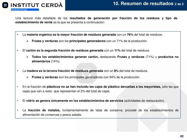 10. Resumen de resultados