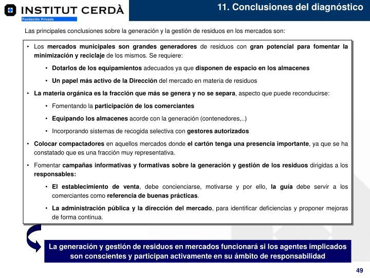11. Conclusiones del diagnóstico