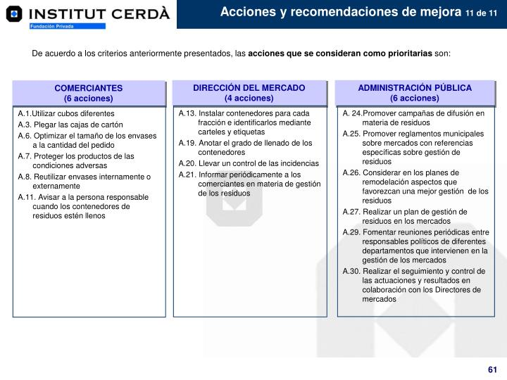 DIRECCIÓN DEL MERCADO            (4 acciones)