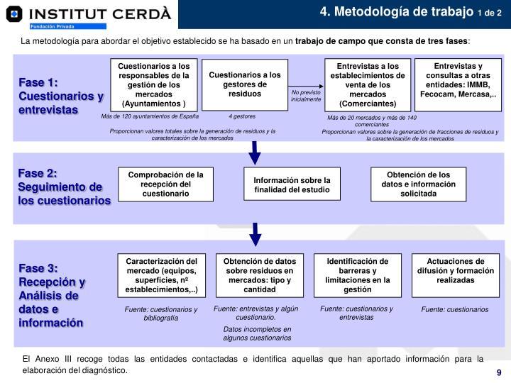 Entrevistas y consultas a otras entidades: IMMB, Fecocam, Mercasa,..
