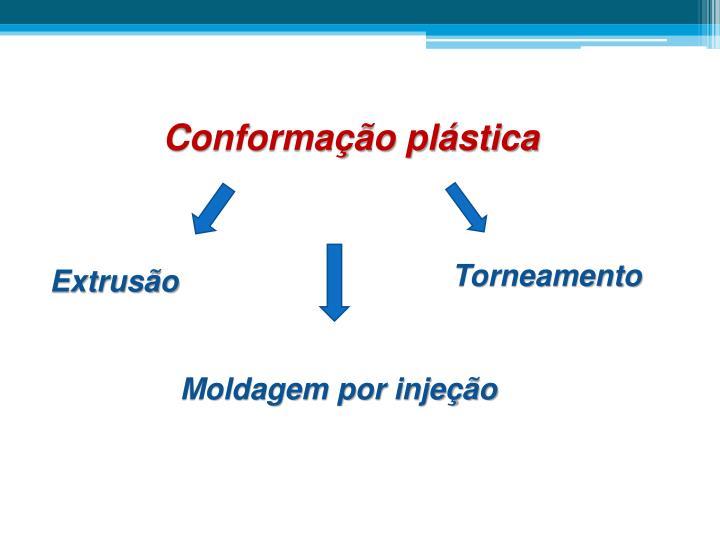 Conformação plástica