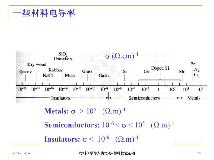 一些材料电导率
