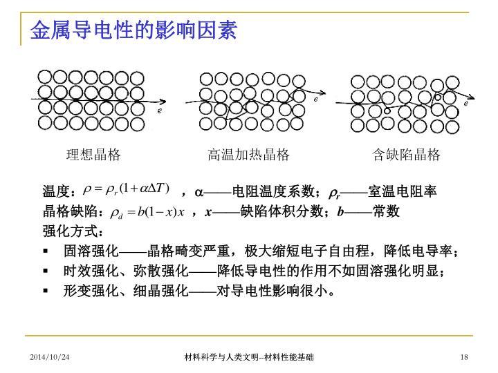 金属导电性的影响因素