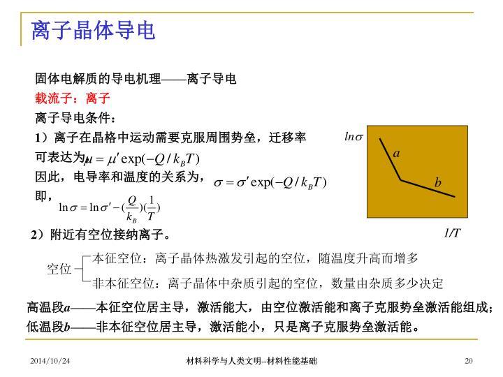 离子晶体导电