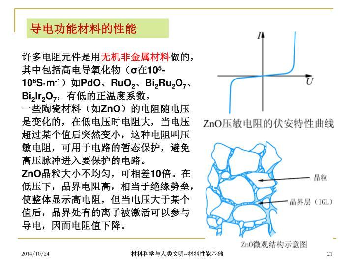 导电功能材料的性能