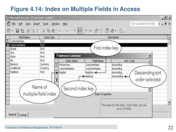 Figure 4.14: Index on Multiple Fields in Access