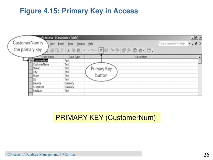 Figure 4.15: Primary Key in Access