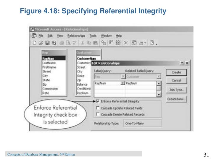 Figure 4.18: Specifying Referential Integrity