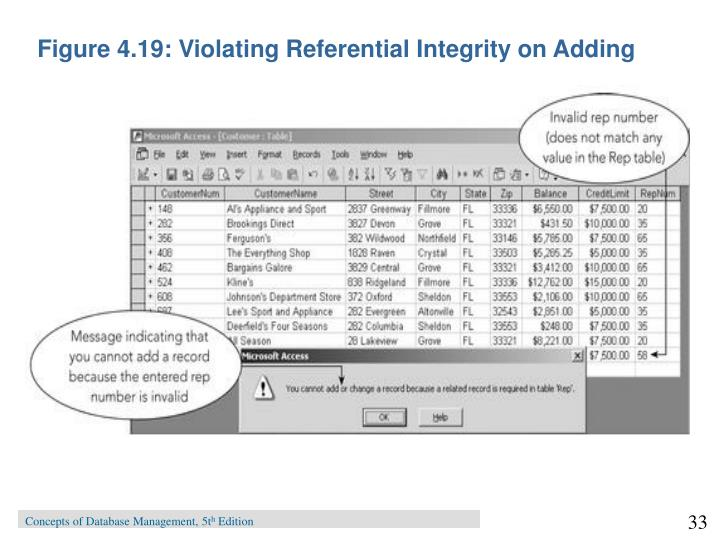 Figure 4.19: Violating Referential Integrity on Adding