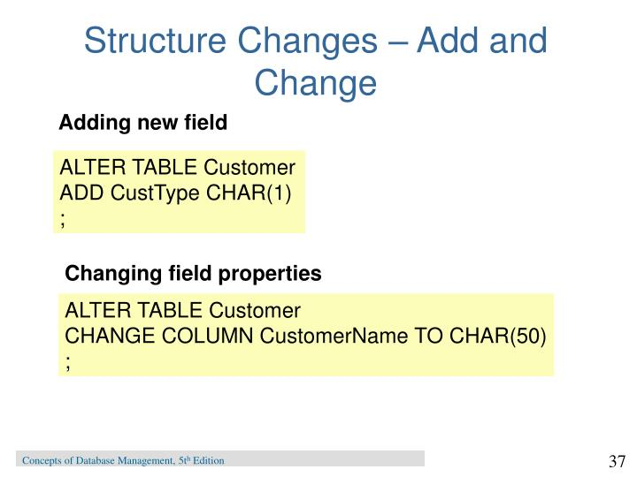 Structure Changes – Add and Change