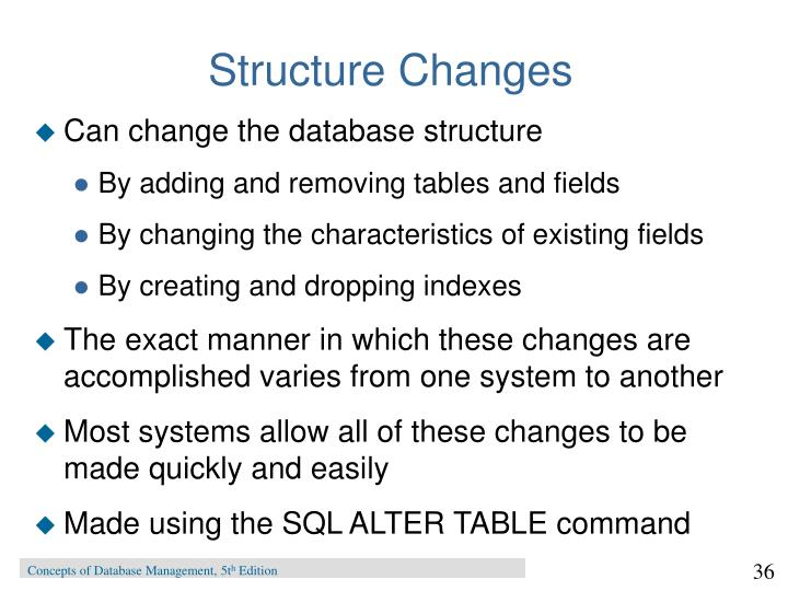 Structure Changes