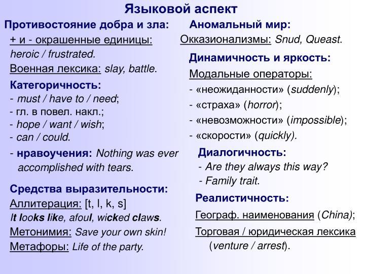Языковой аспект