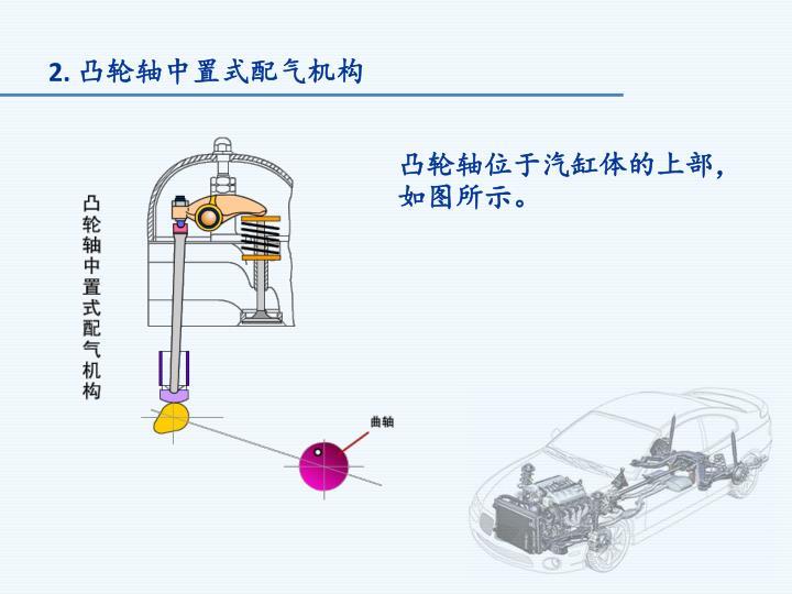 凸轮轴位于汽缸体的上部,如图所示。