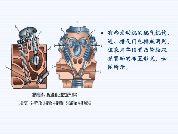 有些发动机的配气机构,进、排气门也排成两列,但采用单顶置凸轮轴双摇臂轴的布置形式,如图所示。