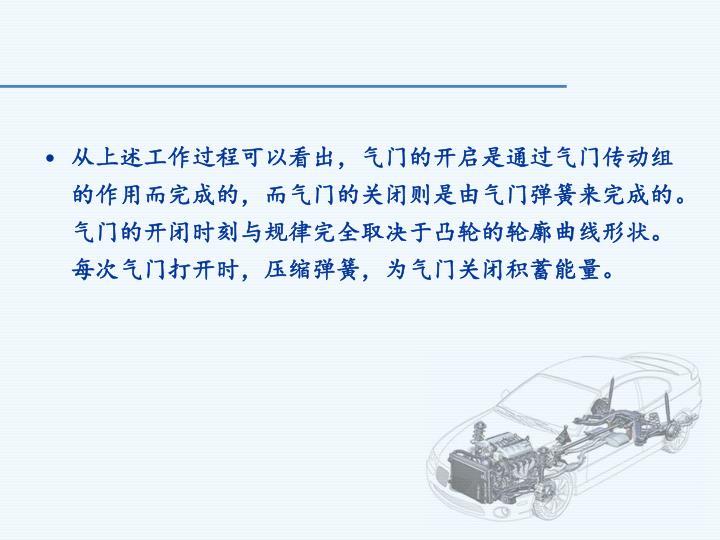 从上述工作过程可以看出,气门的开启是通过气门传动组的作用而完成的,而气门的关闭则是由气门弹簧来完成的。气门的开闭时刻与规律完全取决于凸轮的轮廓曲线形状。每次气门打开时,压缩弹簧,为气门关闭积蓄能量。