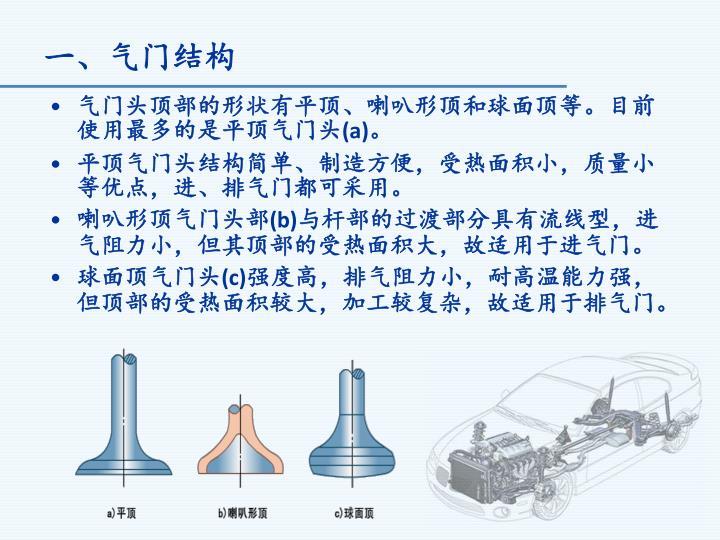 一、气门结构