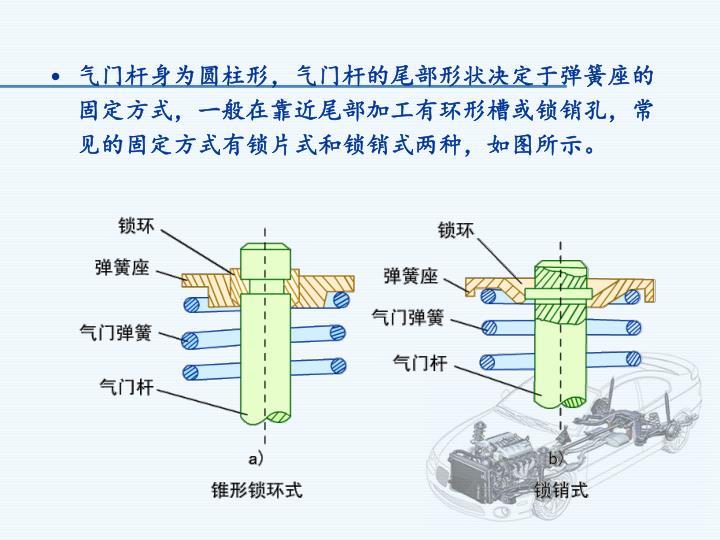 气门杆身为圆柱形,气门杆的尾部形状决定于弹簧座的固定方式,一般在靠近尾部加工有环形槽或锁销孔,常见的固定方式有锁片式和锁销式两种,如图所示。