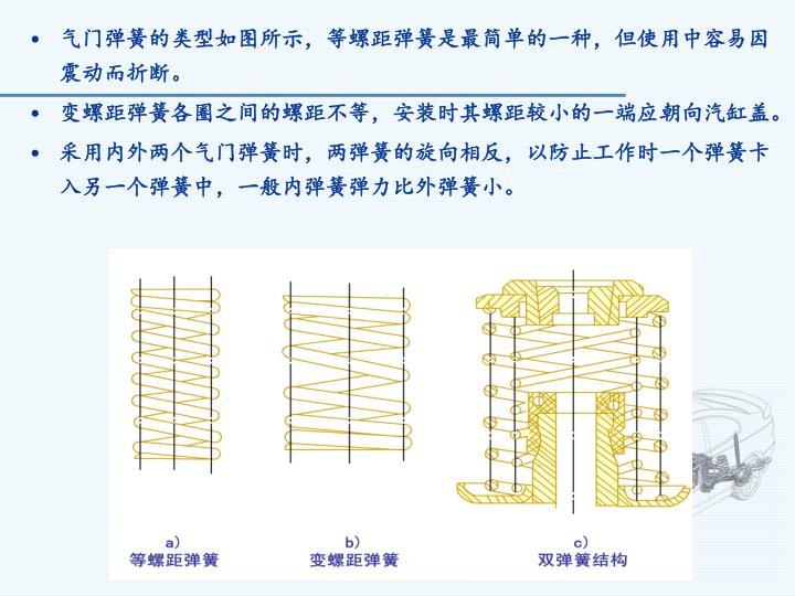 气门弹簧的类型如图所示,等螺距弹簧是最简单的一种,但使用中容易因震动而折断。