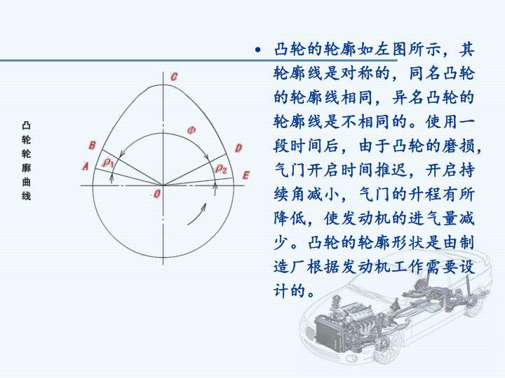 凸轮的轮廓如左图所示,其轮廓线是对称的,同名凸轮的轮廓线相同,异名凸轮的轮廓线是不相同的。使用一段时间后,由于凸轮的磨损,气门开启时间推迟,开启持续角减小,气门的升程有所降低,使发动机的进气量减少。凸轮的轮廓形状是由制造厂根据发动机工作需要设计的。