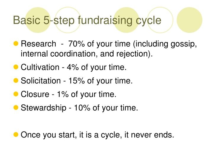 Basic 5-step fundraising cycle