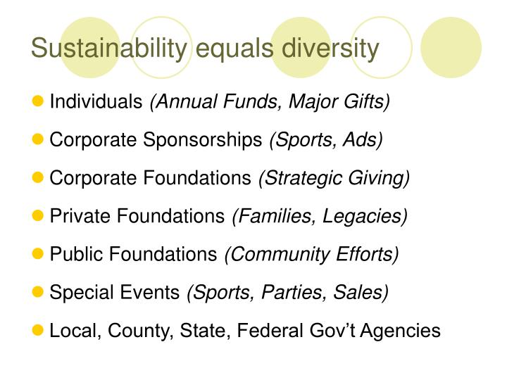 Sustainability equals diversity