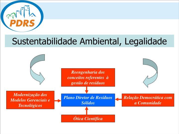 Sustentabilidade Ambiental, Legalidade