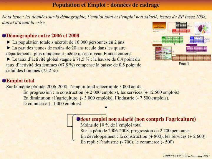 Population et Emploi : données de cadrage