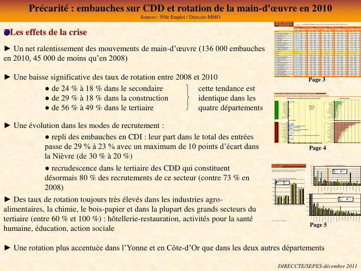 Précarité : embauches sur CDD et rotation de la main-d'œuvre en 2010