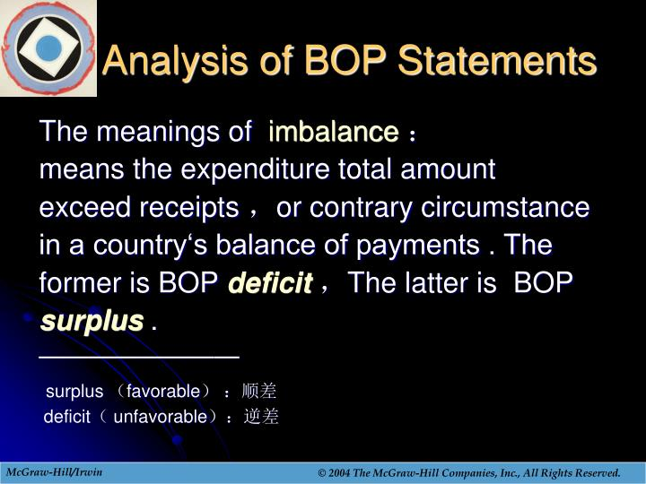 Analysis of BOP Statements