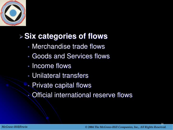 Six categories of flows