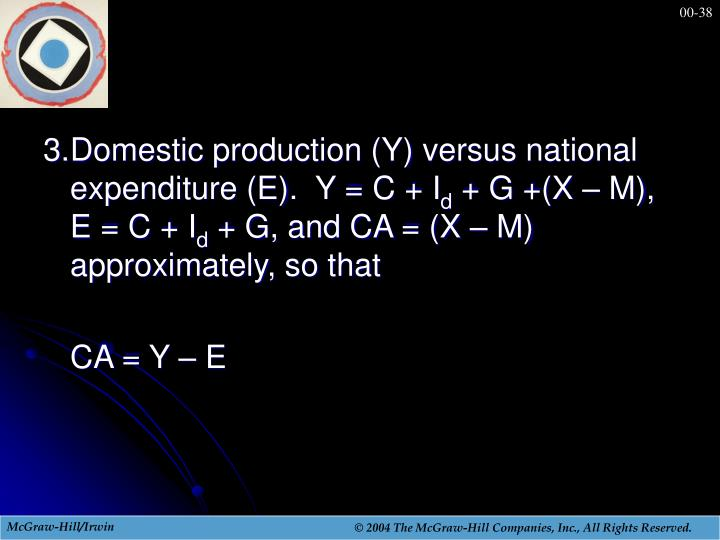 3.Domestic production (Y) versus national expenditure (E).  Y = C + I